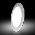SP-PL-10W LED Panel Light