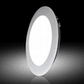 SP-PL-12W LED Panel Light