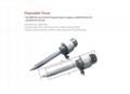 Disposable Trocar--Puncture, Minimally invasive, Cavity, for Laparoscopic