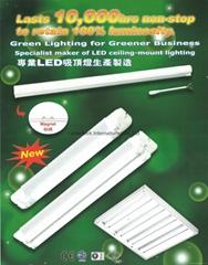 led Base Light