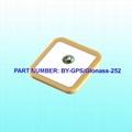 GPS/Glonass Antenna