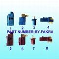 FAKRA Connectors