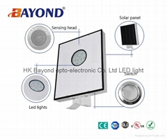 High brightness good price 20W/ 40W/ 60W solar power led street light
