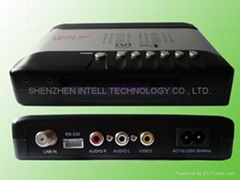 the cheapest FTA RECEIVER