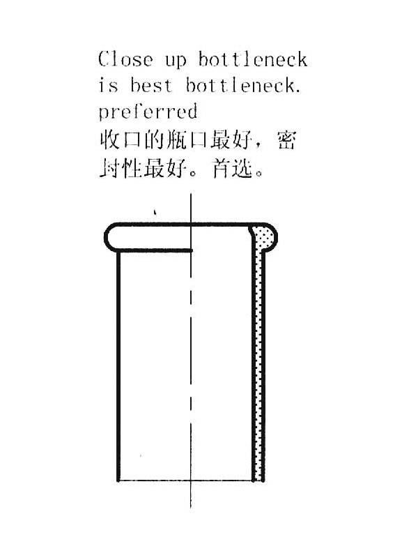 Choose bottleneck 2