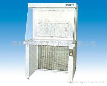 风淋室净化设备 4
