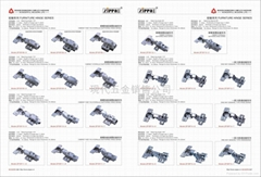 Furniture Hinge,hinge,handle,Furniture Lock,Door hinges,cabinet hinges