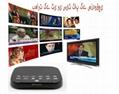 印度節目IPTV (熱門產品 - 1*)