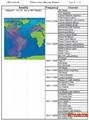 DIGITAL RECEIVER GSKY V6/V7 WATCH 58W POWERVU CHANNELS LIKE TURNER IN MEXICO 6