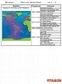 DIGITAL RECEIVER GSKY V6/V7 WATCH 58W POWERVU CHANNELS LIKE TURNER IN MEXICO 7