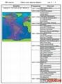 DIGITAL RECEIVER GSKY V6/V7 WATCH 58W POWERVU CHANNELS LIKE TURNER IN MEXICO 8