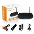 ARAB/EUROPE/USA IPTV BOX