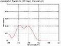 紫外线吸收剂 UV-328 2