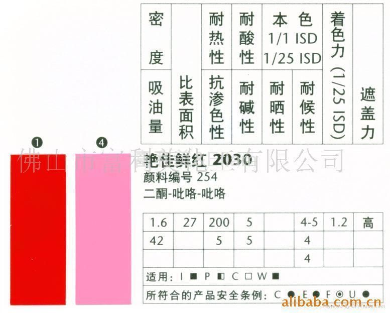 BASF Irgazin Red K3840(CROMOPHTAL® Red 2030) 2