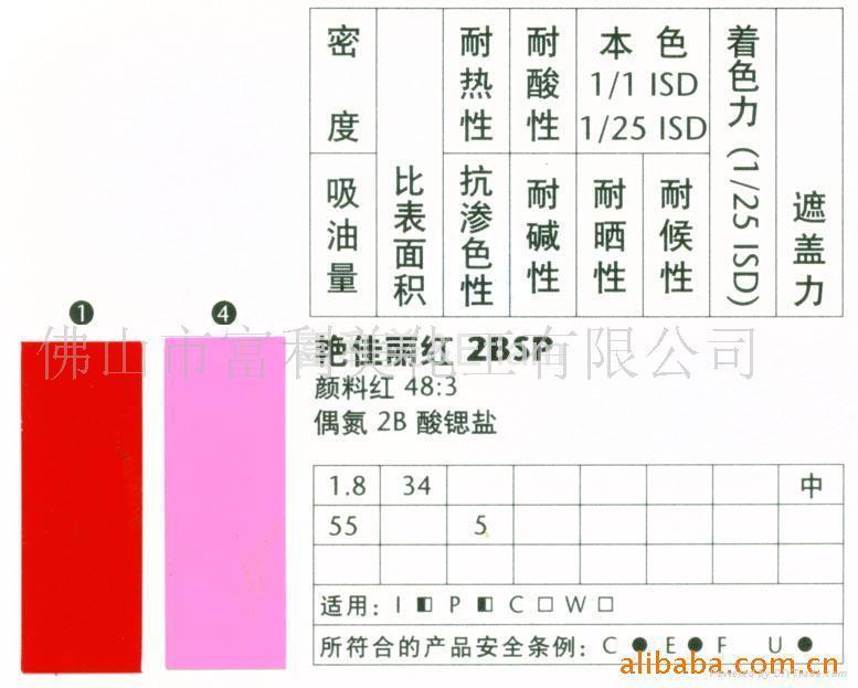 BASF IRGALITE® RED k4060FP (IRGALITE® RED 2BSP) 1