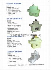 大 小型桌面UV輸送機固化機