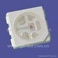 SMD5050貼片LED