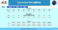 网络远程控制开关EA02远程控制继电器