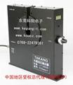 Surface Variation Detector