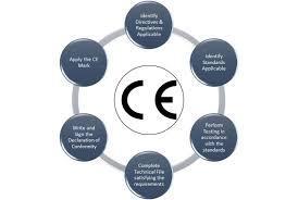 Manufacture Stockholder Distributor of DIN Materials 4