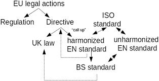 Manufacture Stockholder Distributor of EN Products 8