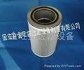 供应(华芯)不锈钢氨气滤芯