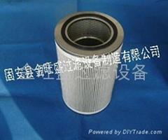 供應(華芯)不鏽鋼氨氣濾芯