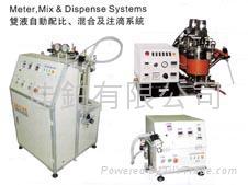 滴胶机-自动液体注滴系统 3