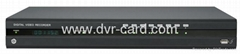 Standalone DVR