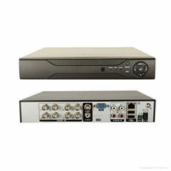 16 CH H.264 DVR