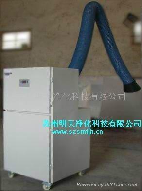 煙塵淨化器 1