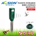 Aosion passive Infrared Bird Repeller