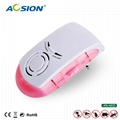 Aosion most popular products of