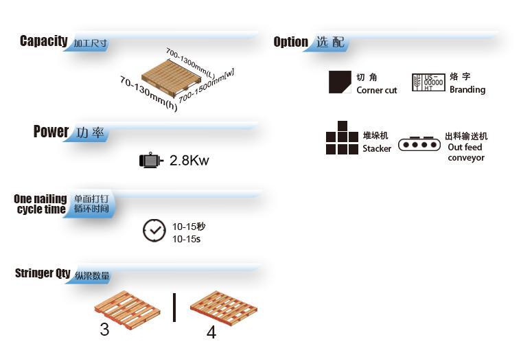 2. SH9025 technical data