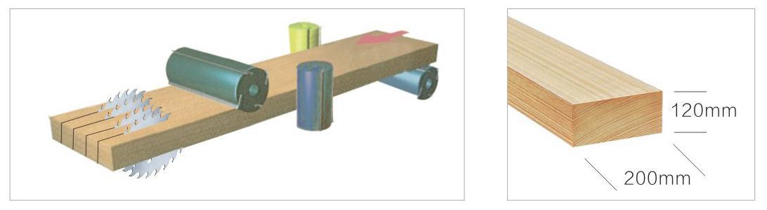 1. SHMJ520: down rip sawing + four-sides planer    2. SHMJ620: up and down rip sawing + four-sides planer