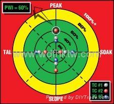 专业维修KIC炉温测试仪 4