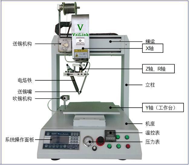 自动焊锡机 3