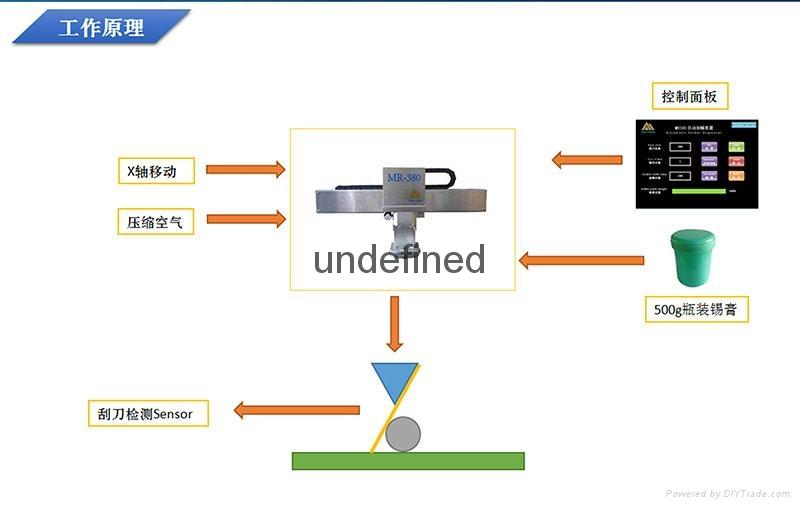 自動加錫膏機-印刷機自動加錫膏 2