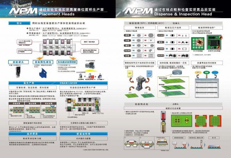Panasonic  NPM W2 3