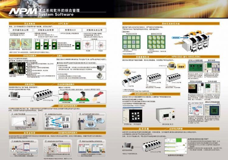 Panasonic  NPM W2 10