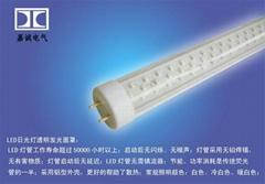 廠家直銷LED日光燈