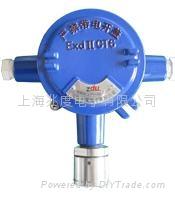 供应各类气体检测报警仪器设备