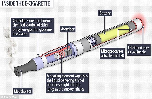 PEEK parts of Electronic Cigarette