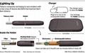 plastic parts of electronic cigarette