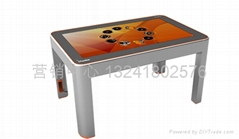 ACTIV Table