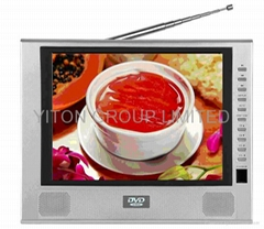 Car and portable DVD/MPEG4/TV/USB/GAME/CARD READER player