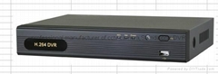TVT Economic 4/8/16CH 1080P AHD mini 1U DVR