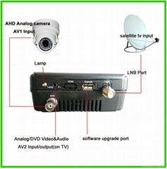Cable TV Signal Meter Satellite Finder KPT-955G+ With AHD Camera