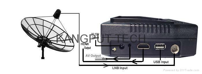 数字显示寻星仪KPT-958H解码DVB-S2 MPEG4 2