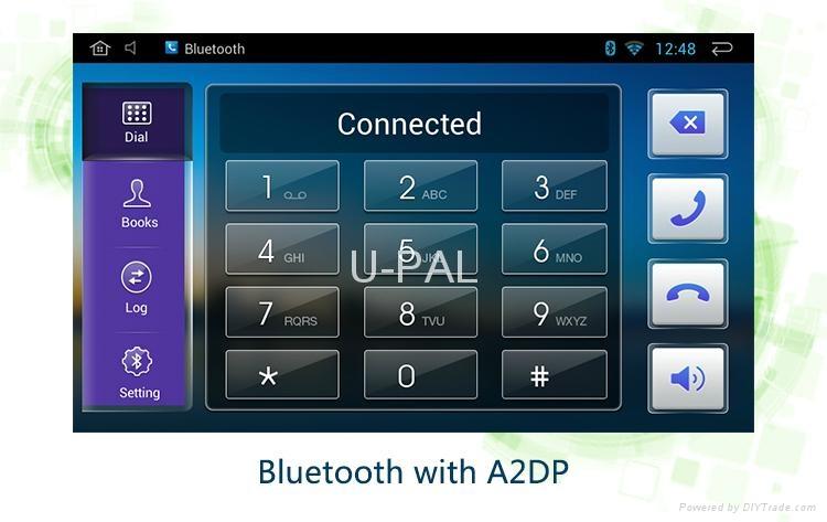 """10.1"""" Android 4.4 Full Touch 1024x600 Car GPS Navi DVR TPMS For Toyota RAV4 2014 5"""
